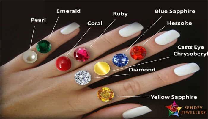 Correct Finger for Astrology Gemstones